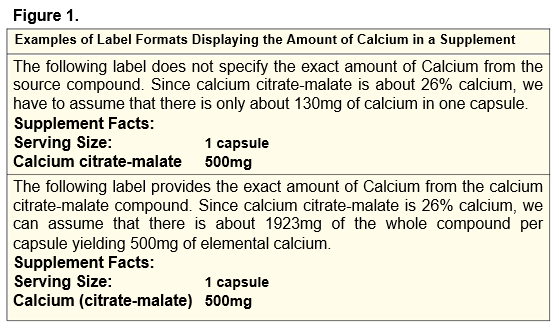 Choosing the Right Calcium Supplement | AOR Inc